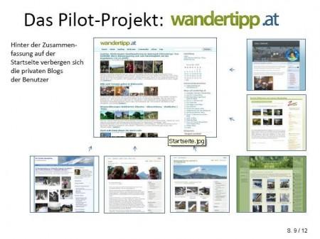 projektprasentation_3